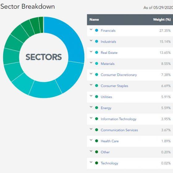 sector breakdown DES